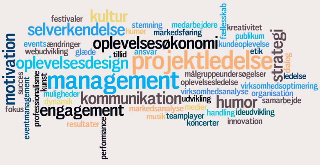 Nøgleord for Morten Bo Jakobsen
